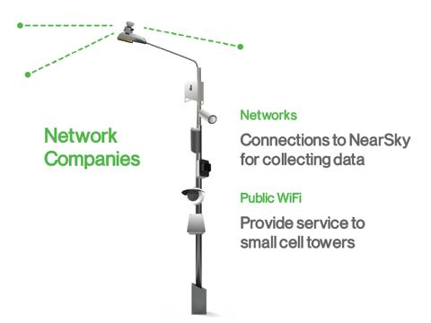 NetworkCompanies@2x-1