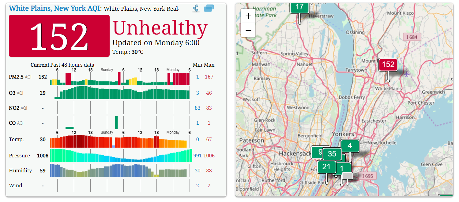 Air Quality Index, White Plains, NY
